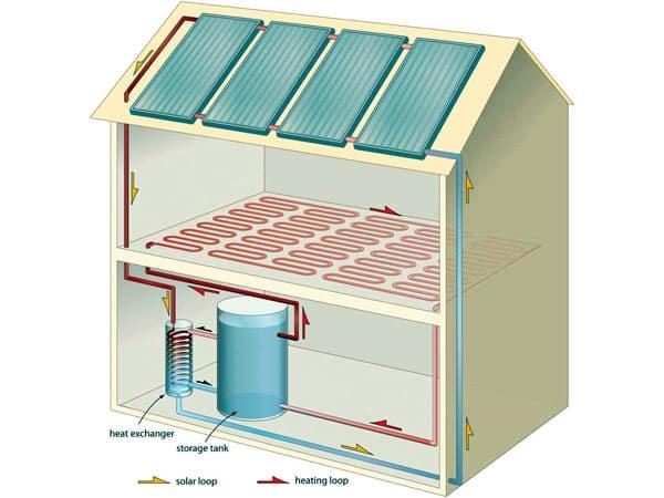 Energie-rinnovabili-modena