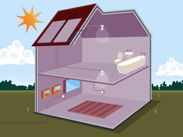 Impianto-solare-termico-modena-sassuolo