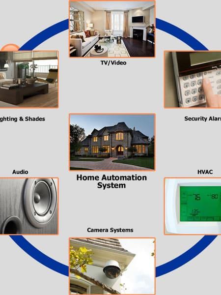 Progettazione-casa-domotica-low-cost-modena-formigine